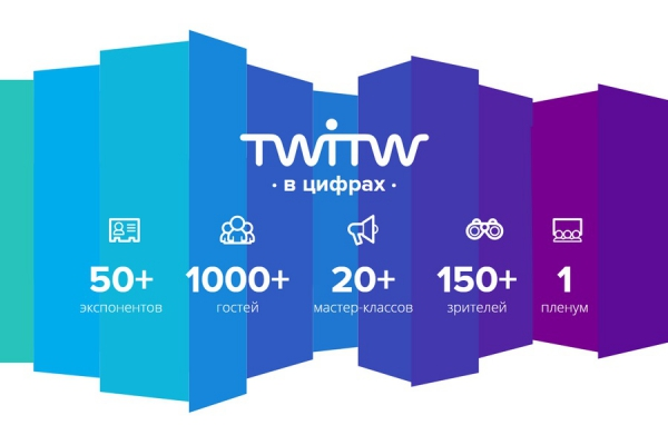 Travel Winter IT WorkShop 2015 в цифрах