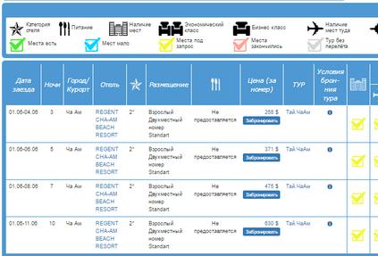 Анонсирован выпуск 32-го сервис пака программы «Мастер-Тур»