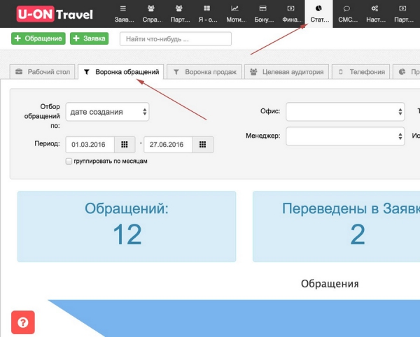 Конверсия по типам туров в воронке обращений U-ON.Travel