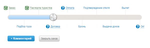 Сценарий продажи в информации о заказе в CRM-системе МоиТуристы в учетной записи менеджера