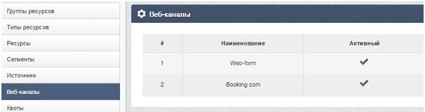 Подключение Booking.com к HMA Ecvi