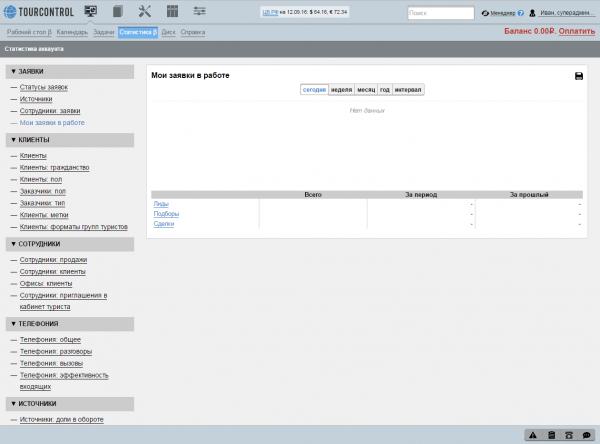 Бета-версия раздела Статистика в CRM-системе для турагентств TourControl