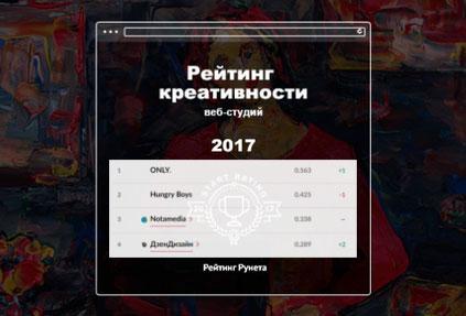 Рейтинг креативности веб-студий 2017: предварительные итоги