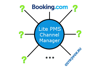 Channel Manager системы Lite PMS интегрировали с Booking.com