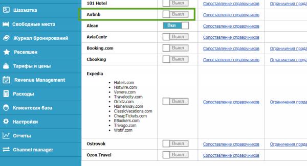 Включение канала Airbnb в менеджере каналов PMS Frontdesk24