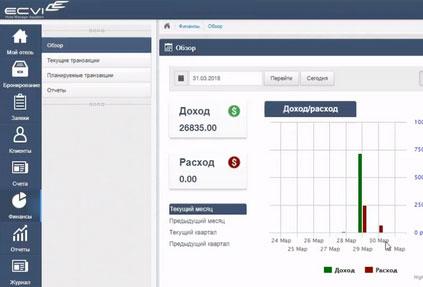 В HMA Ecvi появился инструмент для финансового учета