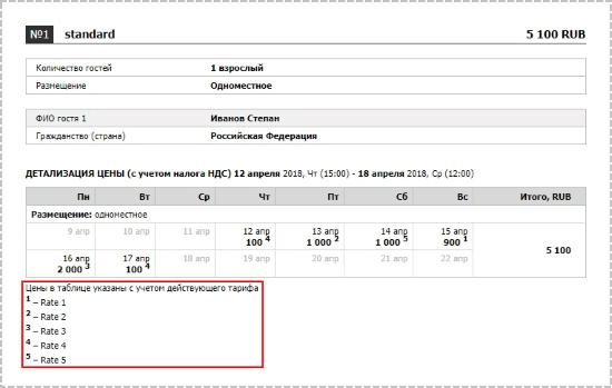 Источники цен для динамических тарифов в подтверждении брони в модуле бронирования TL: Отель