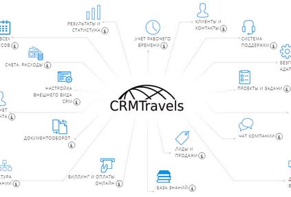 CRM Travels: программа для турагентств