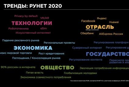 «Этот год стал серьезным тестом для всех отраслей, и интернет-отрасль этот тест прошла»: эксперты подвели итоги года Рунета