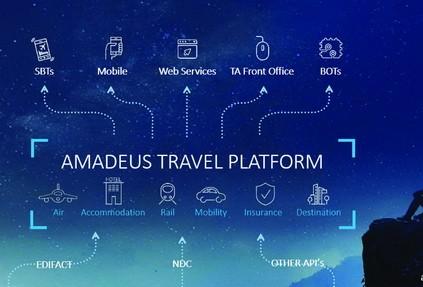 Авиакомпании группы IAG откроют продажу своих предложений по стандарту NDC в агентской платформе Amadeus