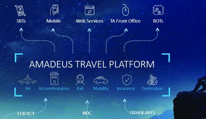 amadeus travel platform