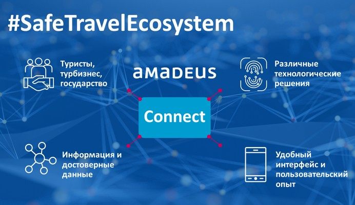 amadeus safe travel ecosystem