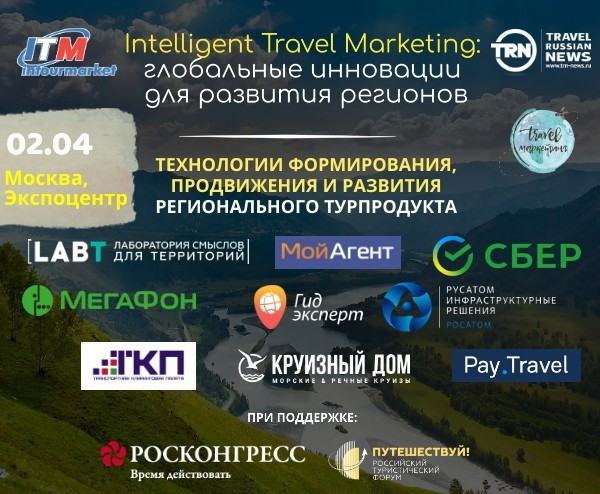 intelligent travel marketing