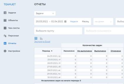 Разработчики системы управления задачами в отеле TeamJet усовершенствовали раздел с отчетами