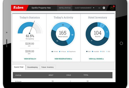 Sabre усовершенствует управление отелями с запуском инновационного решения SynXis Property Hub